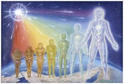 kundalini-yoga-awakening-rising-experiences