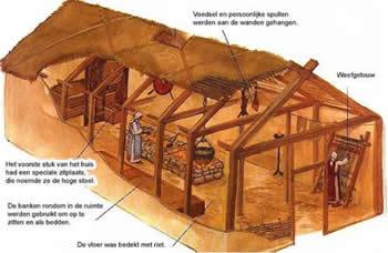 vikingboerderij