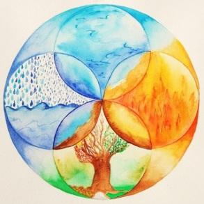 oersymbool aarde