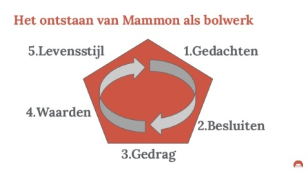 fff-de-geestelijkheid-van-geld-22-638 (1)