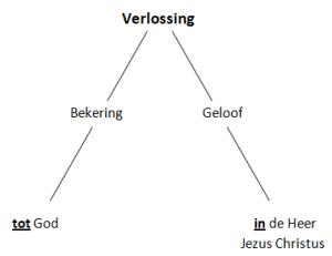 Geloof-en-Bekering