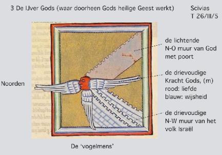 De Zelus Dei, 5e visioen van Scivias lll