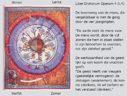 ldo-visioen-4